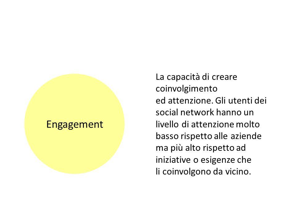 Engagement La capacità di creare coinvolgimento ed attenzione.