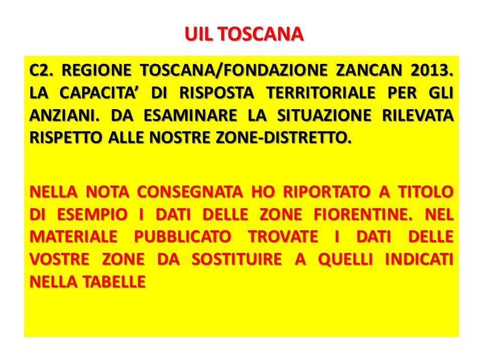 UIL TOSCANA UIL TOSCANA C2. REGIONE TOSCANA/FONDAZIONE ZANCAN 2013.