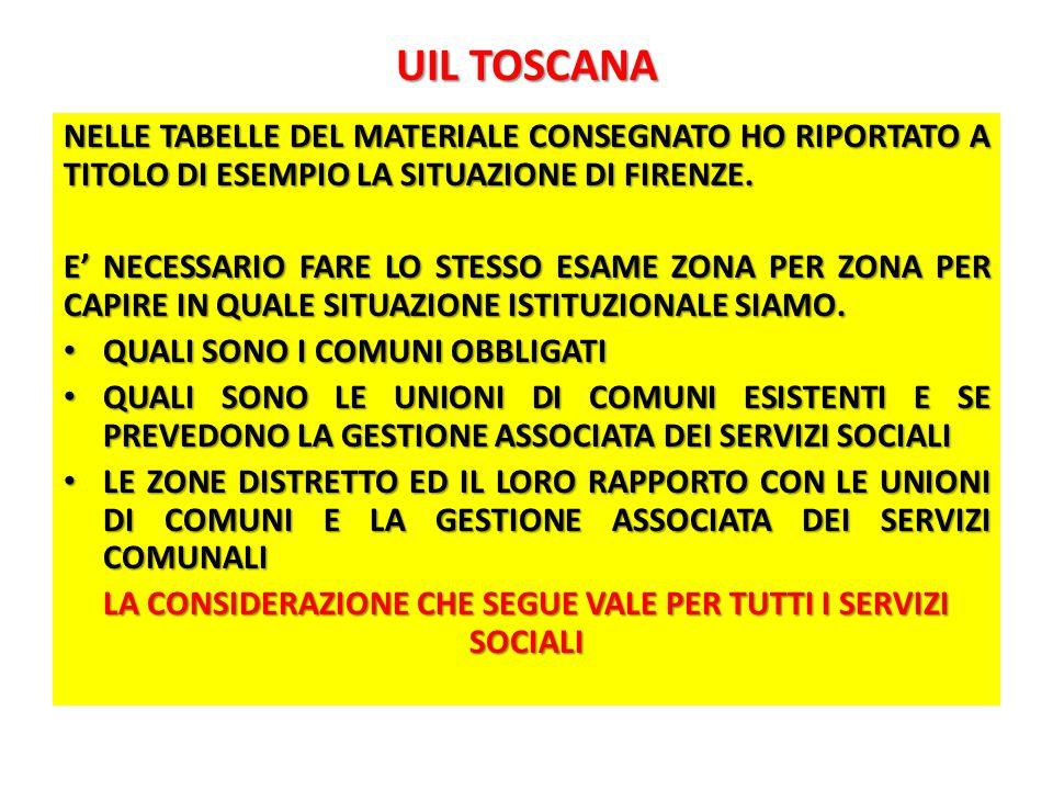 UIL TOSCANA NELLE TABELLE DEL MATERIALE CONSEGNATO HO RIPORTATO A TITOLO DI ESEMPIO LA SITUAZIONE DI FIRENZE.