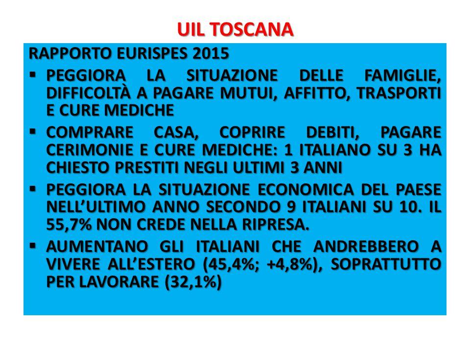 UIL TOSCANA  UN ITALIANO SU QUATTRO PENSA CHE VIVERE IN ITALIA SIA UNA SFORTUNA.