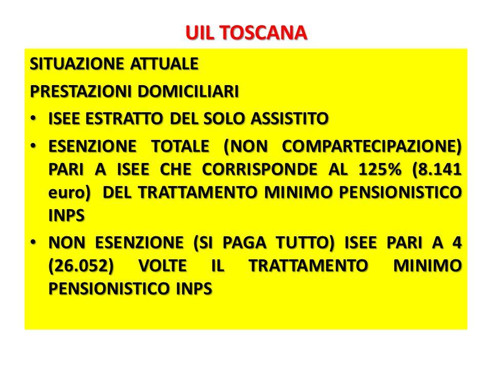 UIL TOSCANA SITUAZIONE ATTUALE PRESTAZIONI DOMICILIARI ISEE ESTRATTO DEL SOLO ASSISTITO ISEE ESTRATTO DEL SOLO ASSISTITO ESENZIONE TOTALE (NON COMPARTECIPAZIONE) PARI A ISEE CHE CORRISPONDE AL 125% (8.141 euro) DEL TRATTAMENTO MINIMO PENSIONISTICO INPS ESENZIONE TOTALE (NON COMPARTECIPAZIONE) PARI A ISEE CHE CORRISPONDE AL 125% (8.141 euro) DEL TRATTAMENTO MINIMO PENSIONISTICO INPS NON ESENZIONE (SI PAGA TUTTO) ISEE PARI A 4 (26.052) VOLTE IL TRATTAMENTO MINIMO PENSIONISTICO INPS NON ESENZIONE (SI PAGA TUTTO) ISEE PARI A 4 (26.052) VOLTE IL TRATTAMENTO MINIMO PENSIONISTICO INPS