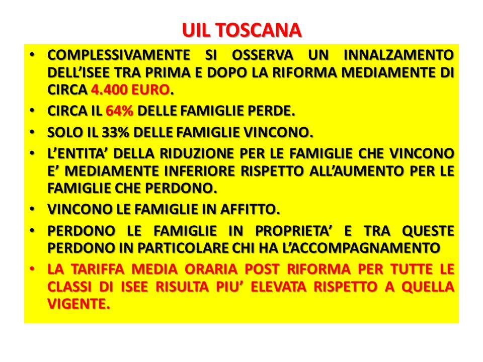UIL TOSCANA COMPLESSIVAMENTE SI OSSERVA UN INNALZAMENTO DELL'ISEE TRA PRIMA E DOPO LA RIFORMA MEDIAMENTE DI CIRCA 4.400 EURO.