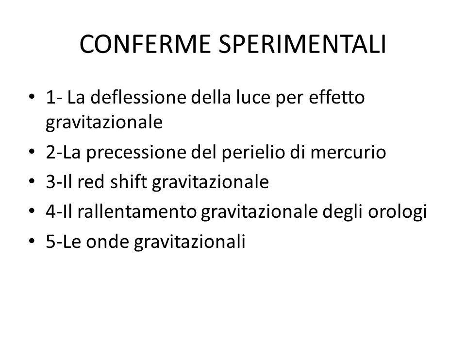 CONFERME SPERIMENTALI 1- La deflessione della luce per effetto gravitazionale 2-La precessione del perielio di mercurio 3-Il red shift gravitazionale