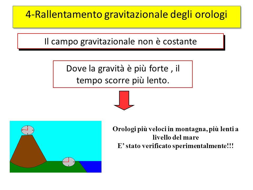 Il campo gravitazionale non è costante Dove la gravità è più forte, il tempo scorre più lento. Orologi più veloci in montagna, più lenti a livello del