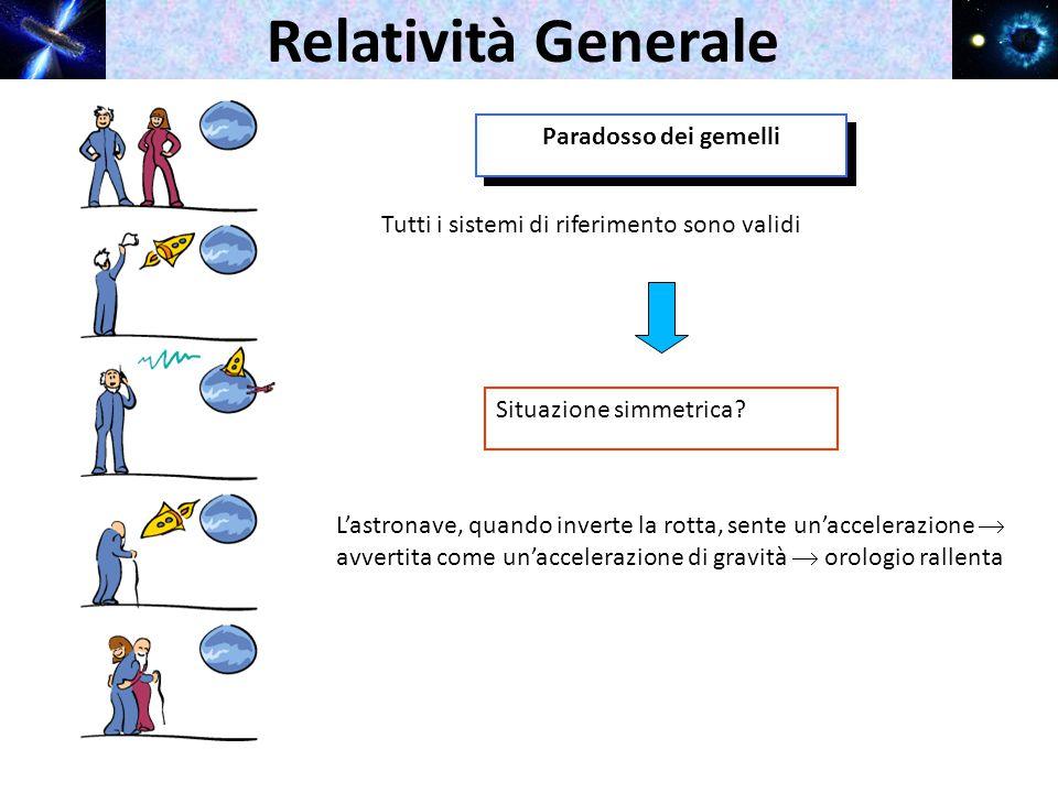 Relatività Generale Paradosso dei gemelli Tutti i sistemi di riferimento sono validi Situazione simmetrica? L'astronave, quando inverte la rotta, sent
