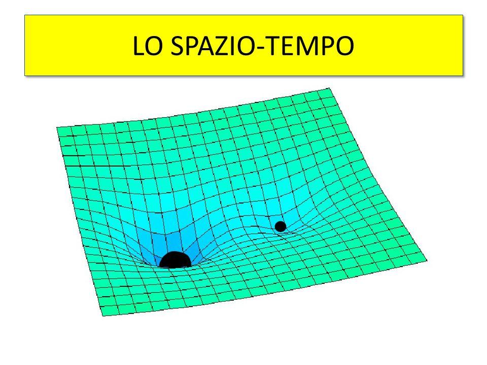 LO SPAZIO-TEMPO