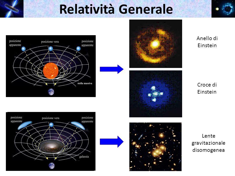 Relatività Generale Croce di Einstein Anello di Einstein Lente gravitazionale disomogenea