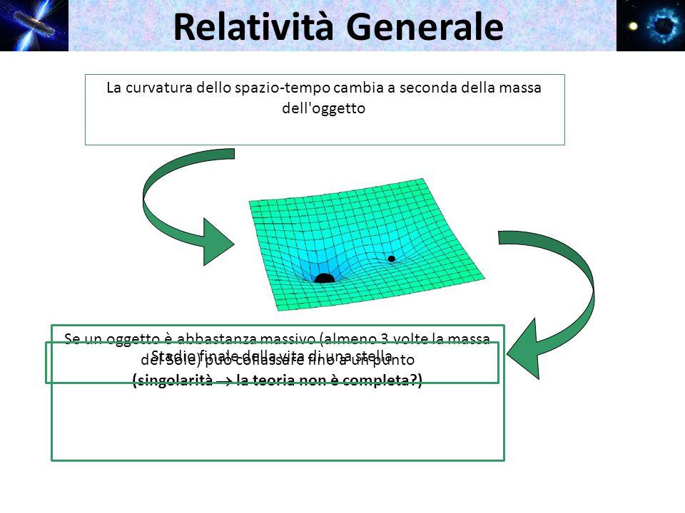 Relatività Generale La curvatura dello spazio-tempo cambia a seconda della massa dell'oggetto Se un oggetto è abbastanza massivo (almeno 3 volte la ma