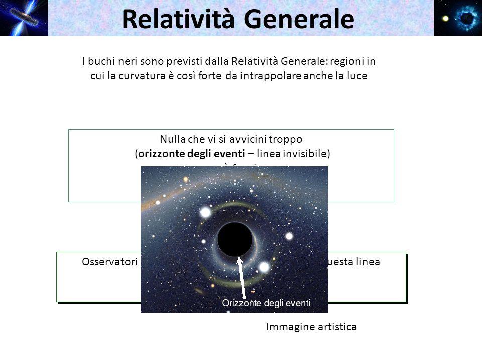 Relatività Generale I buchi neri sono previsti dalla Relatività Generale: regioni in cui la curvatura è così forte da intrappolare anche la luce Nulla