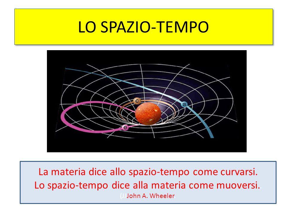 La materia dice allo spazio-tempo come curvarsi. Lo spazio-tempo dice alla materia come muoversi.. (JJJohn A. Wheeler. LO SPAZIO-TEMPO