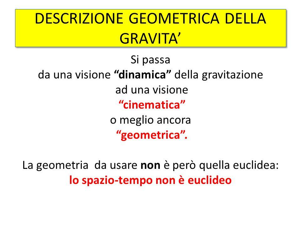"""Si passa da una visione """"dinamica"""" della gravitazione ad una visione """"cinematica"""" o meglio ancora """"geometrica"""". La geometria da usare non è però quell"""