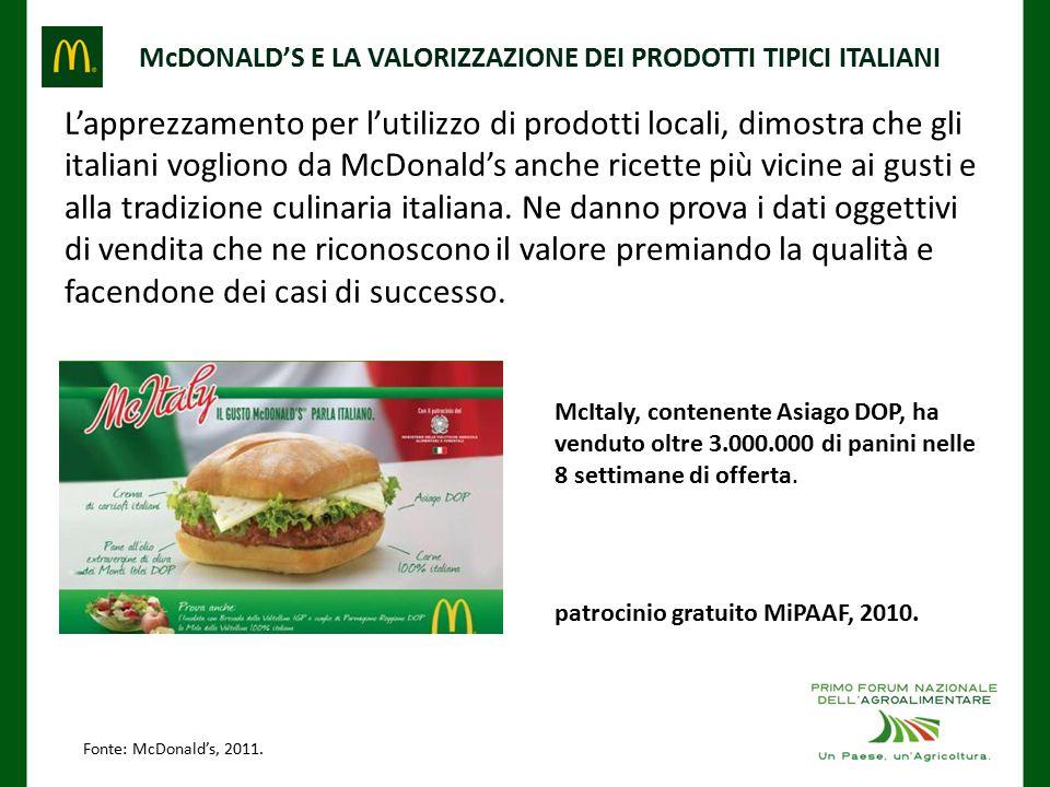 McDONALD'S E LA VALORIZZAZIONE DEI PRODOTTI TIPICI ITALIANI L'apprezzamento per l'utilizzo di prodotti locali, dimostra che gli italiani vogliono da McDonald's anche ricette più vicine ai gusti e alla tradizione culinaria italiana.