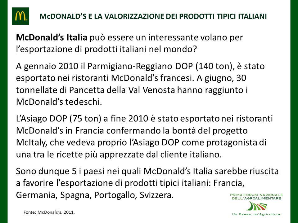 McDONALD'S E LA VALORIZZAZIONE DEI PRODOTTI TIPICI ITALIANI McDonald's Italia può essere un interessante volano per l'esportazione di prodotti italiani nel mondo.