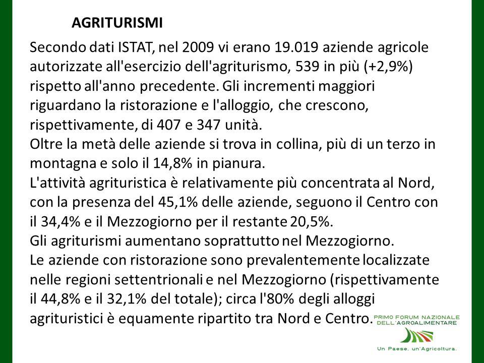 Secondo dati ISTAT, nel 2009 vi erano 19.019 aziende agricole autorizzate all esercizio dell agriturismo, 539 in più (+2,9%) rispetto all anno precedente.