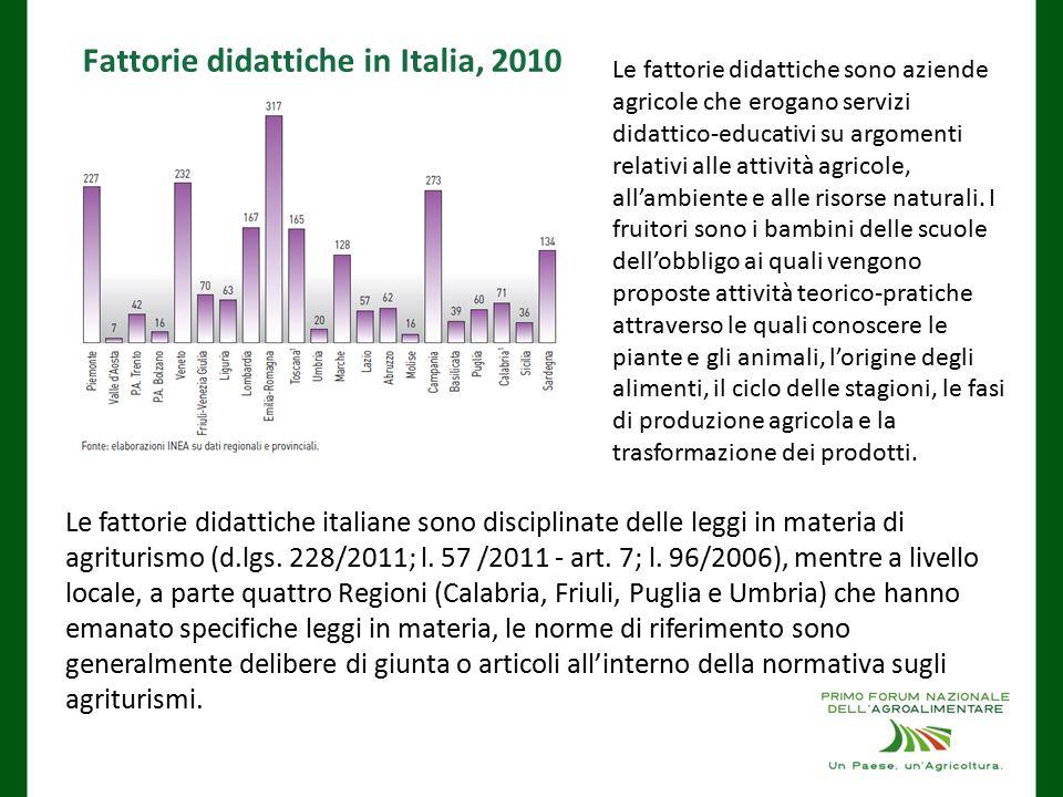 Fattorie didattiche in Italia, 2010 Le fattorie didattiche sono aziende agricole che erogano servizi didattico-educativi su argomenti relativi alle attività agricole, all'ambiente e alle risorse naturali.