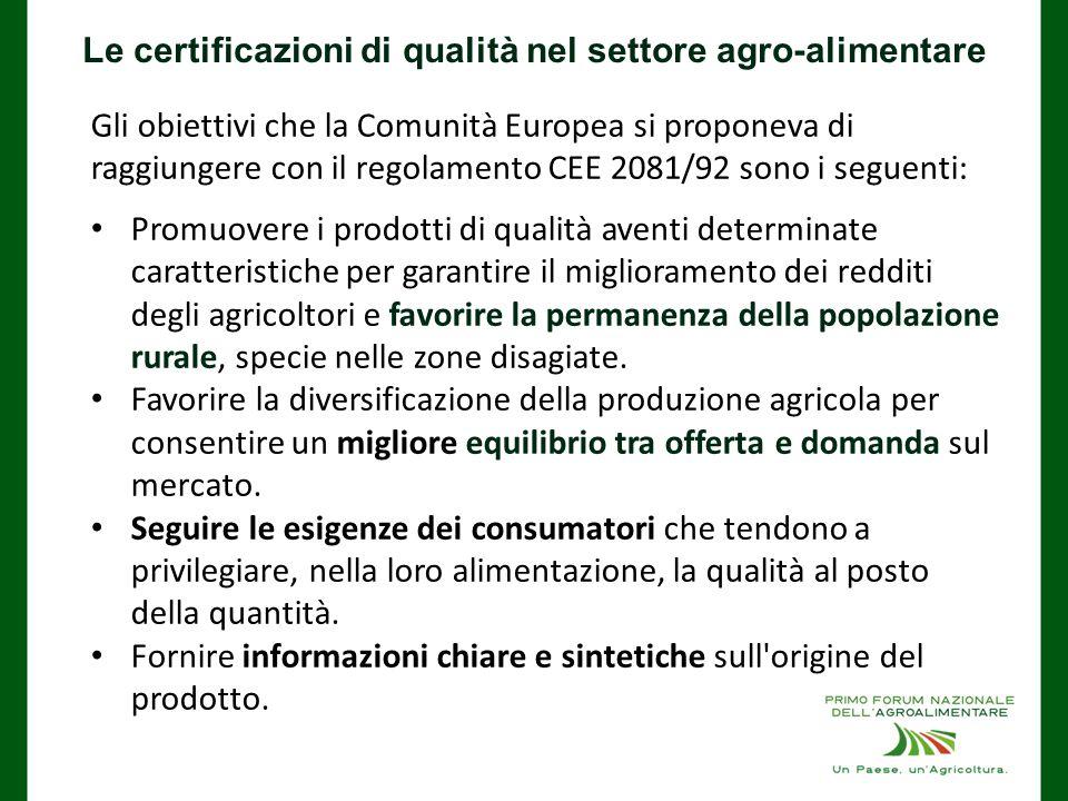 Gli obiettivi che la Comunità Europea si proponeva di raggiungere con il regolamento CEE 2081/92 sono i seguenti: Promuovere i prodotti di qualità aventi determinate caratteristiche per garantire il miglioramento dei redditi degli agricoltori e favorire la permanenza della popolazione rurale, specie nelle zone disagiate.