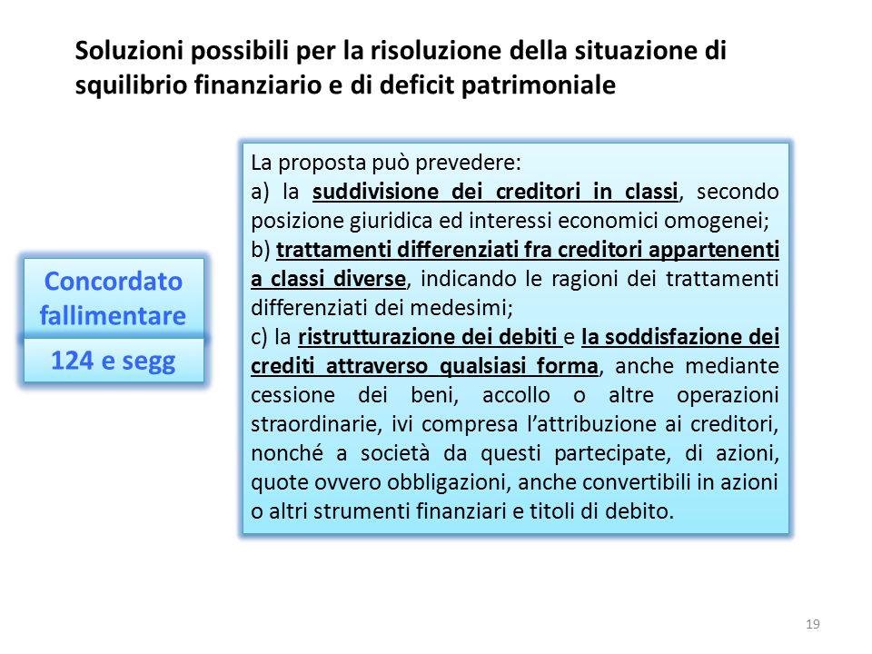 Concordato fallimentare Soluzioni possibili per la risoluzione della situazione di squilibrio finanziario e di deficit patrimoniale 124 e segg La prop