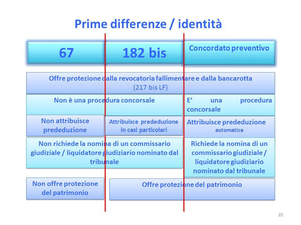 Prime differenze / identità 67 Non è una procedura concorsale 182 bis Concordato preventivo E' una procedura concorsale Non attribuisce prededuzione A