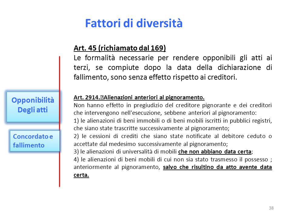 Fattori di diversità Opponibilità Degli atti Opponibilità Degli atti Art. 45 (richiamato dal 169) Le formalità necessarie per rendere opponibili gli a