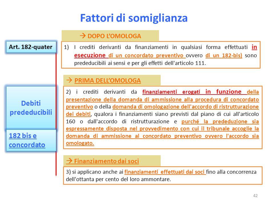 Fattori di somiglianza Debiti prededucibili 1)I crediti derivanti da finanziamenti in qualsiasi forma effettuati in esecuzione di un concordato preven