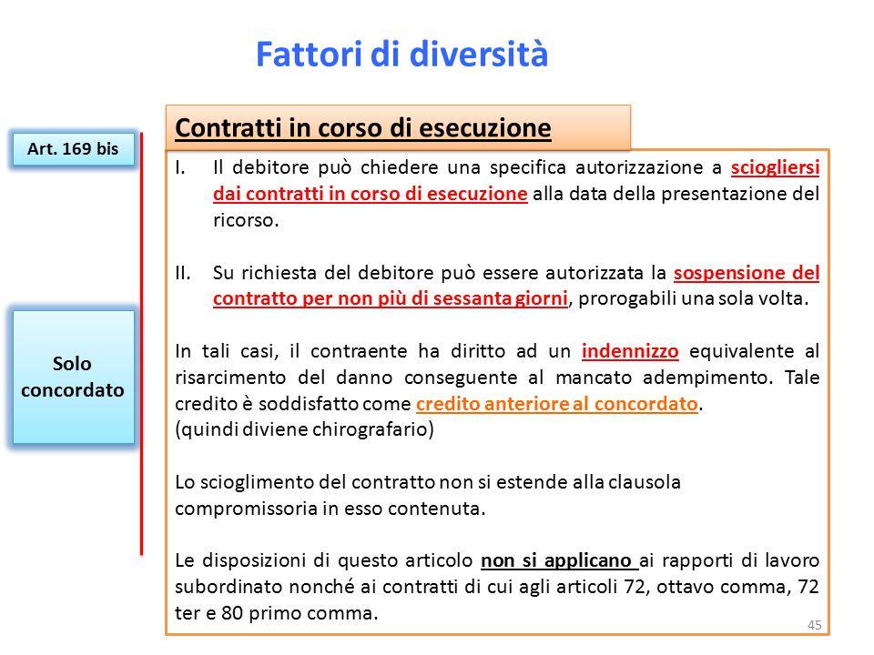 Fattori di diversità Solo concordato Solo concordato Art. 169 bis I.Il debitore può chiedere una specifica autorizzazione a sciogliersi dai contratti
