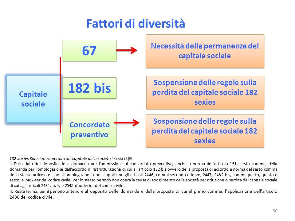 Fattori di diversità Capitale sociale Necessità della permanenza del capitale sociale 67 182 bis Concordato preventivo Sospensione delle regole sulla