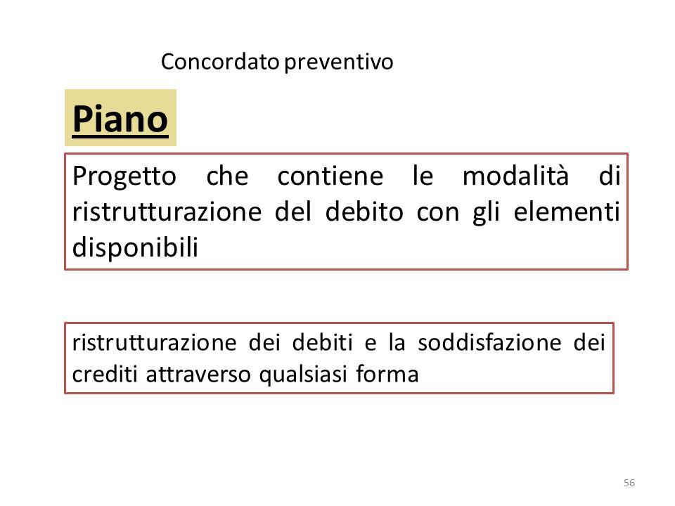Concordato preventivo Progetto che contiene le modalità di ristrutturazione del debito con gli elementi disponibili ristrutturazione dei debiti e la s