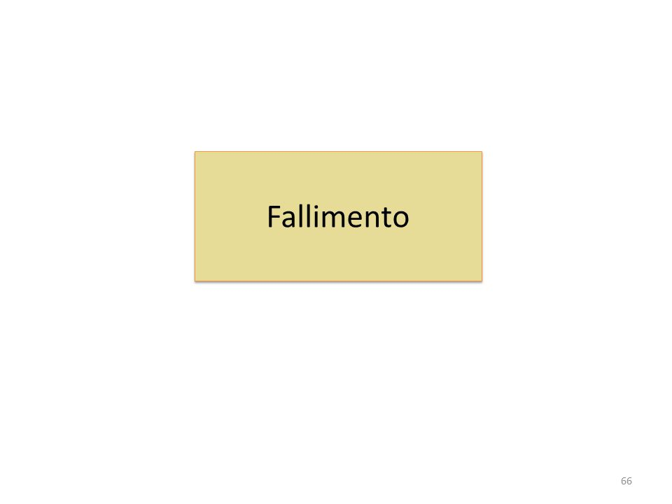 Fallimento 66
