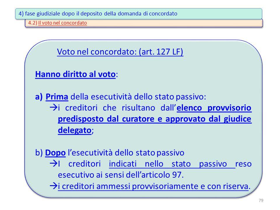 4.2) Il voto nel concordato Voto nel concordato: (art. 127 LF) Hanno diritto al voto: a)Prima della esecutività dello stato passivo:  i creditori che