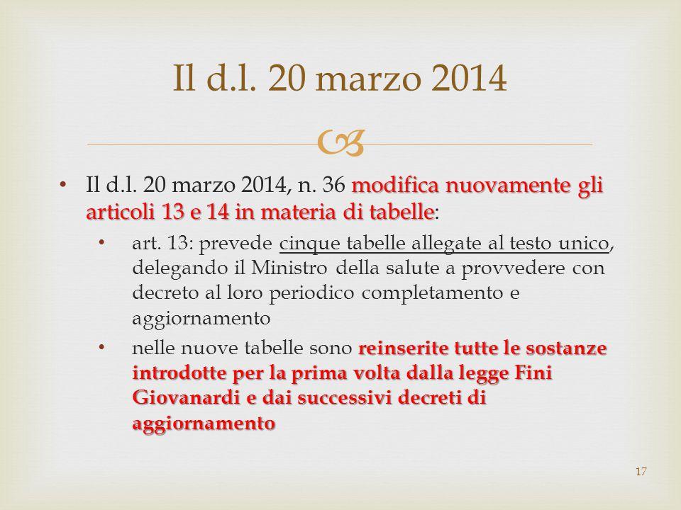  modifica nuovamente gli articoli 13 e 14 in materia di tabelle Il d.l. 20 marzo 2014, n. 36 modifica nuovamente gli articoli 13 e 14 in materia di t