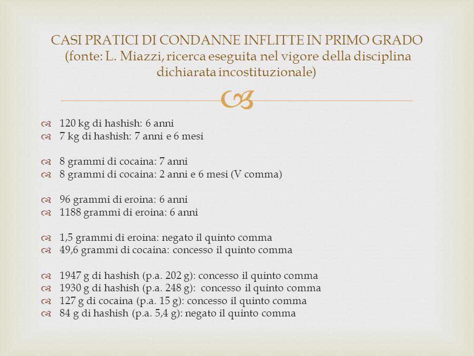  CASI PRATICI DI CONDANNE INFLITTE IN PRIMO GRADO (fonte: L. Miazzi, ricerca eseguita nel vigore della disciplina dichiarata incostituzionale)  120