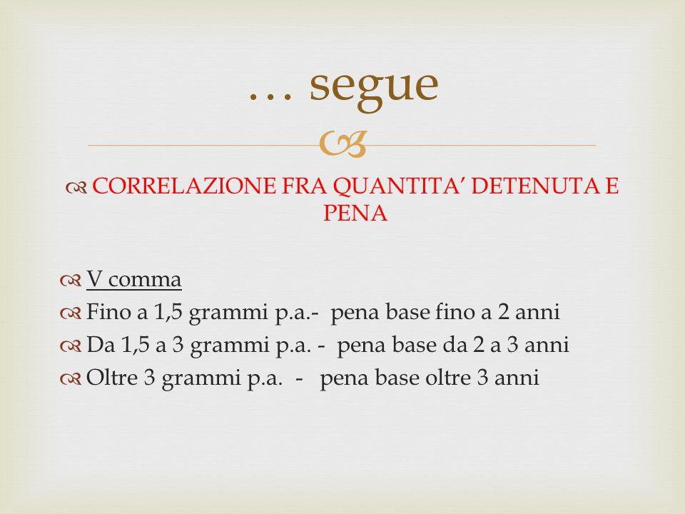  … segue  CORRELAZIONE FRA QUANTITA' DETENUTA E PENA  V comma  Fino a 1,5 grammi p.a.- pena base fino a 2 anni  Da 1,5 a 3 grammi p.a.
