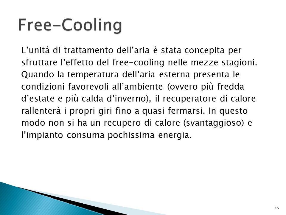 L'unità di trattamento dell'aria è stata concepita per sfruttare l'effetto del free-cooling nelle mezze stagioni. Quando la temperatura dell'aria este