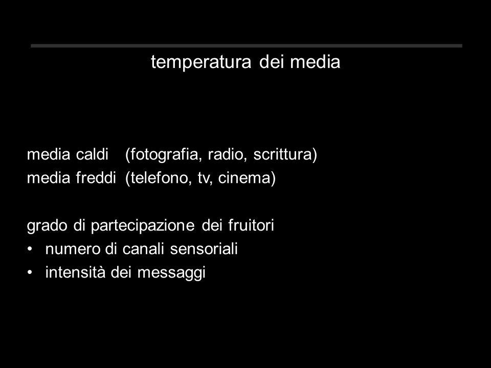 temperatura dei media media caldi(fotografia, radio, scrittura) media freddi(telefono, tv, cinema) grado di partecipazione dei fruitori numero di canali sensoriali intensità dei messaggi