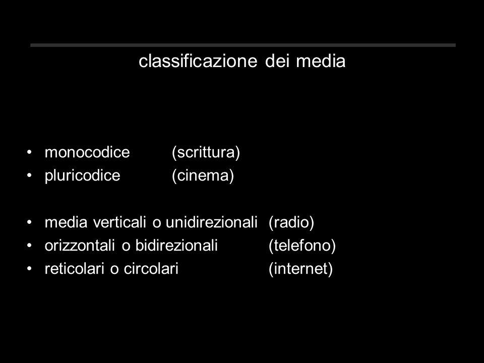 classificazione dei media monocodice (scrittura) pluricodice (cinema) media verticali o unidirezionali (radio) orizzontali o bidirezionali(telefono) reticolari o circolari(internet)