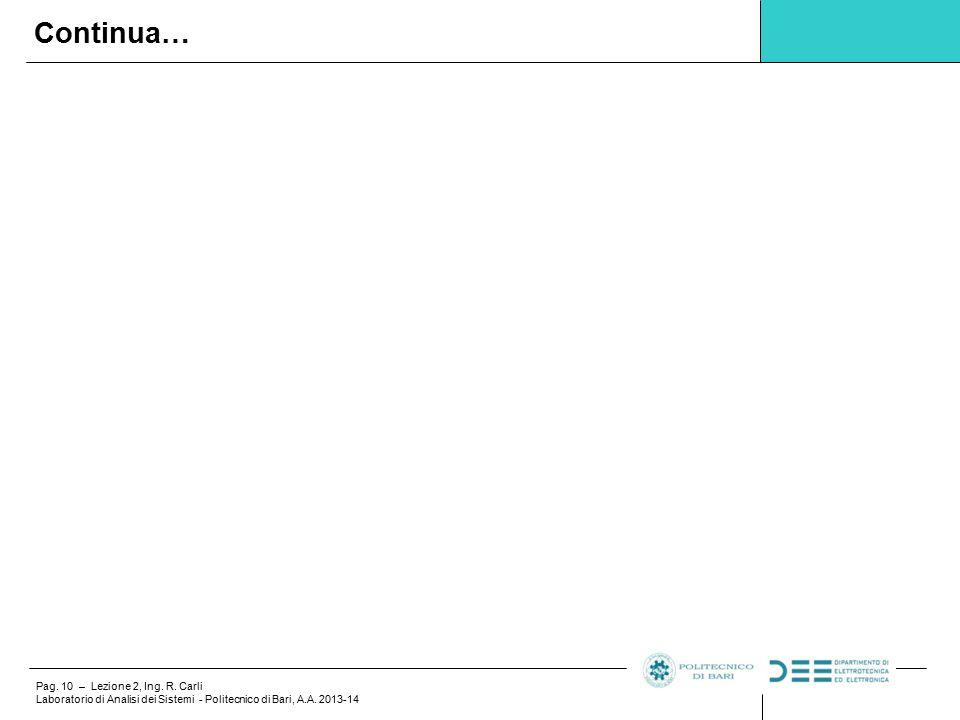 Pag.10 – Lezione 2, Ing. R. Carli Laboratorio di Analisi dei Sistemi - Politecnico di Bari, A.A.