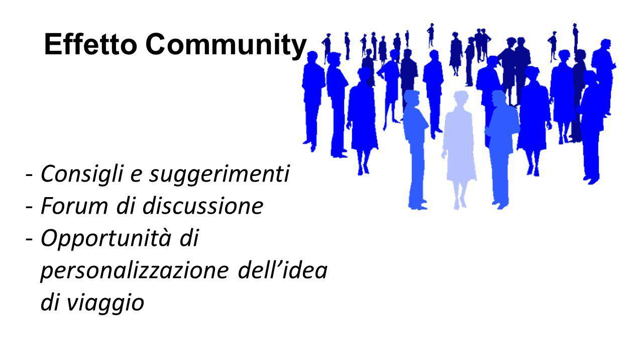 Effetto Community -Consigli e suggerimenti -Forum di discussione -Opportunità di personalizzazione dell'idea di viaggio