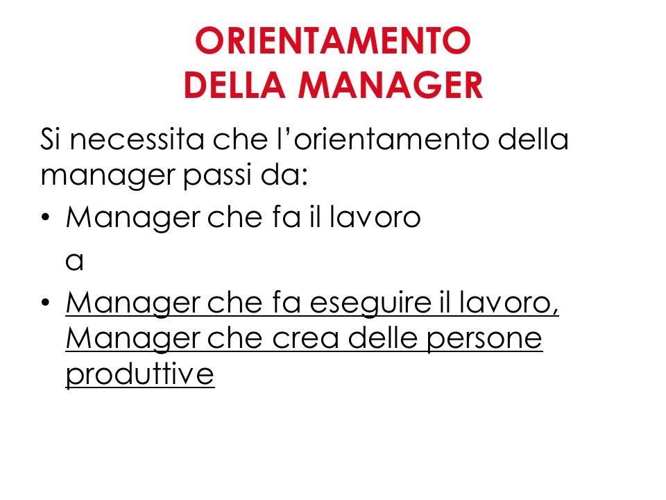 24 ORIENTAMENTO DELLA MANAGER Si necessita che l'orientamento della manager passi da: Manager che fa il lavoro a Manager che fa eseguire il lavoro, Manager che crea delle persone produttive