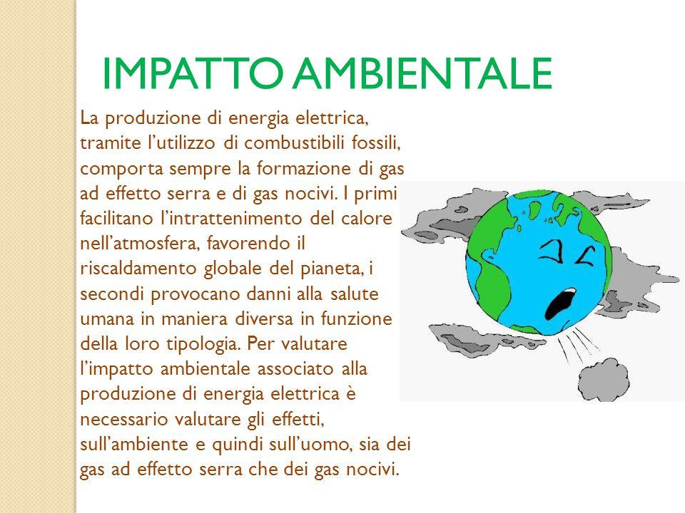 IMPATTO AMBIENTALE La produzione di energia elettrica, tramite l'utilizzo di combustibili fossili, comporta sempre la formazione di gas ad effetto ser