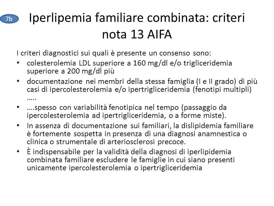 Iperlipemia familiare combinata: criteri nota 13 AIFA I criteri diagnostici sui quali è presente un consenso sono: colesterolemia LDL superiore a 160 mg/dl e/o trigliceridemia superiore a 200 mg/dl più documentazione nei membri della stessa famiglia (I e II grado) di più casi di ipercolesterolemia e/o ipertrigliceridemia (fenotipi multipli) …..