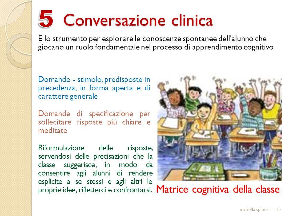 Conversazione clinica mariella spinosi15 È lo strumento per esplorare le conoscenze spontanee dell'alunno che giocano un ruolo fondamentale nel proces