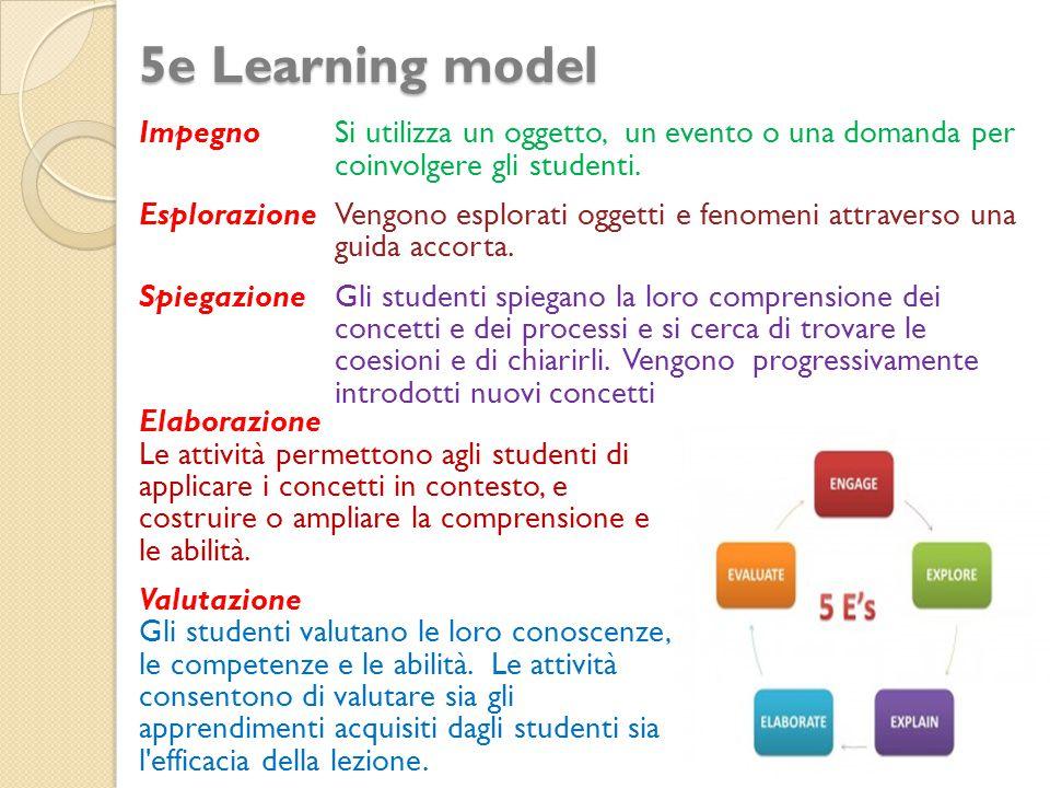 5e Learning model Impegno Si utilizza un oggetto, un evento o una domanda per coinvolgere gli studenti. Esplorazione Vengono esplorati oggetti e fenom