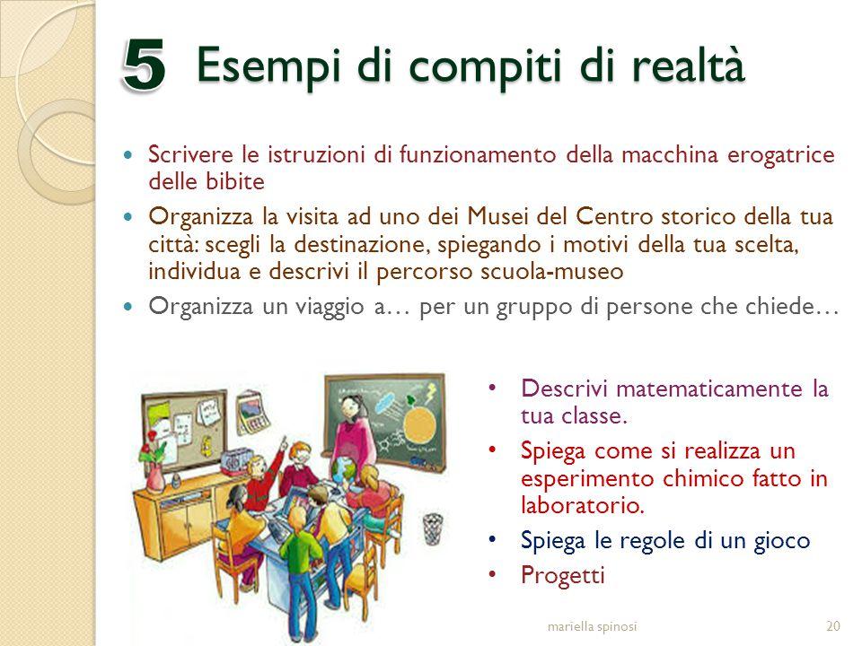 Esempi di compiti di realtà Scrivere le istruzioni di funzionamento della macchina erogatrice delle bibite Organizza la visita ad uno dei Musei del Ce