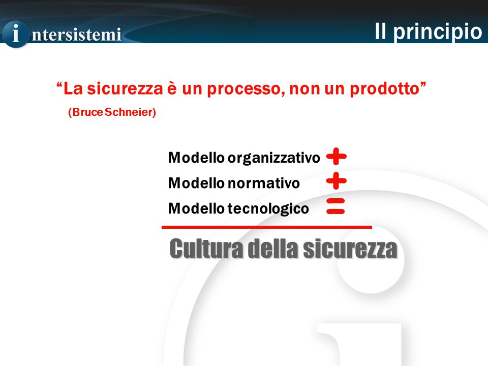 """Modello organizzativo Modello normativo Modello tecnologico = + + Cultura della sicurezza """"La sicurezza è un processo, non un prodotto"""" (Bruce Schneie"""