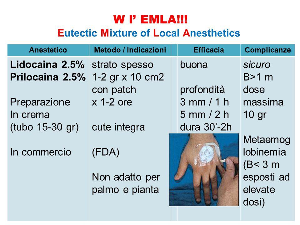 AnesteticoMetodo / IndicazioniEfficaciaComplicanze Lidocaina 2.5% Prilocaina 2.5% Preparazione In crema (tubo 15-30 gr) In commercio strato spesso 1-2