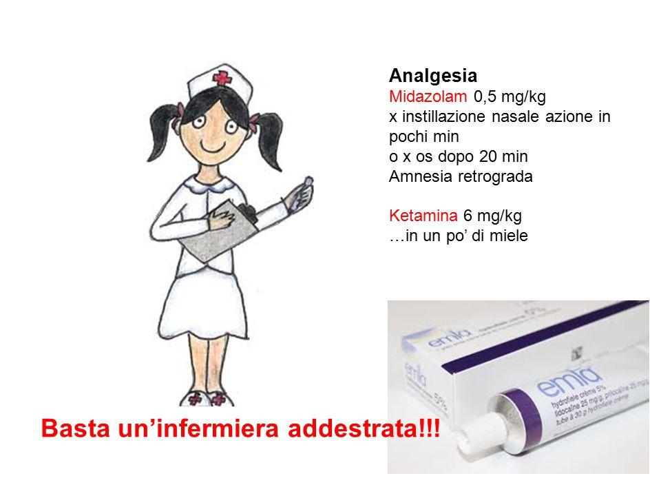 Analgesia Midazolam 0,5 mg/kg x instillazione nasale azione in pochi min o x os dopo 20 min Amnesia retrograda Ketamina 6 mg/kg …in un po' di miele Ba