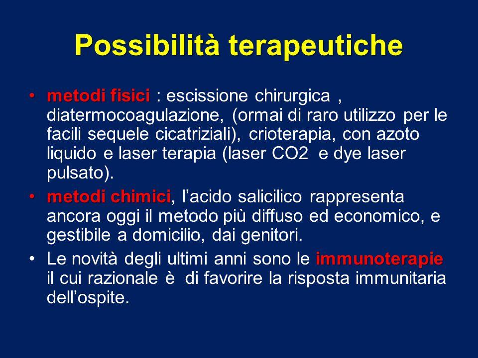 Possibilità terapeutiche metodi fisicimetodi fisici : escissione chirurgica, diatermocoagulazione, (ormai di raro utilizzo per le facili sequele cicat