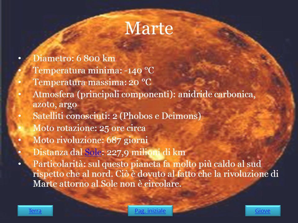 Diametro: 6 800 km Temperatura minima: -140 °C Temperatura massima: 20 °C Atmosfera (principali componenti): anidride carbonica, azoto, argo Satelliti