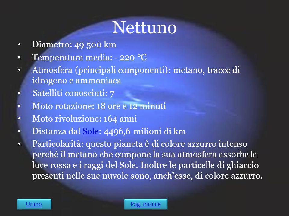 Nettuno Diametro: 49 500 km Temperatura media: - 220 °C Atmosfera (principali componenti): metano, tracce di idrogeno e ammoniaca Satelliti conosciuti