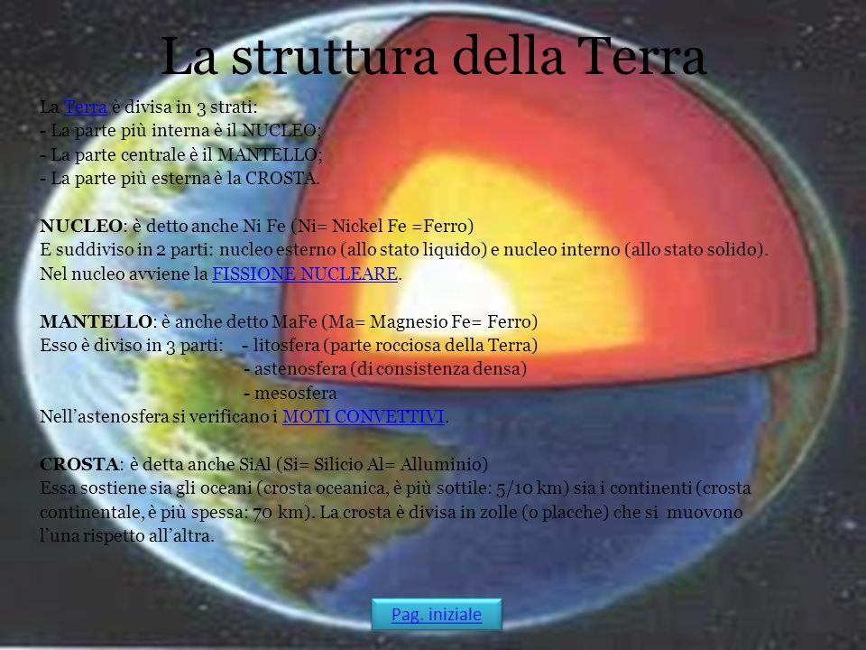 La struttura della Terra La Terra è divisa in 3 strati:Terra - La parte più interna è il NUCLEO; - La parte centrale è il MANTELLO; - La parte più est